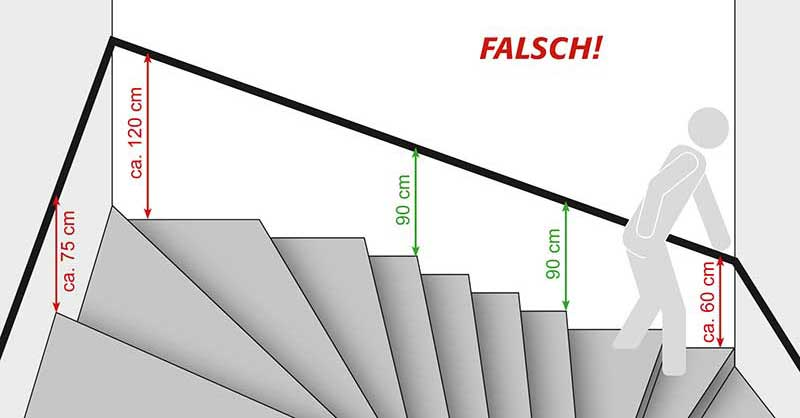 Barrierefrei Treppensicherheit Beidseitiger Handlauf