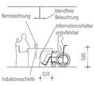 Barrierefrei bauen kompakt for Behindertengerecht bauen
