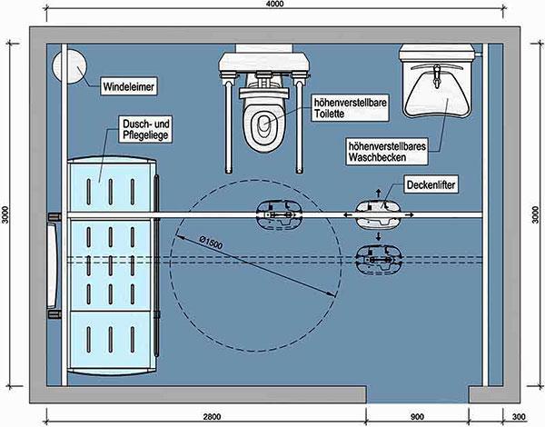 Hervorragend DIN 18040-1 Sanitärräume, Bewegungsflächen - nullbarriere CB87
